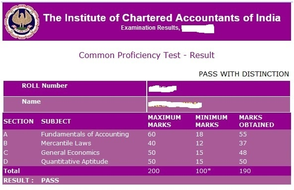 Different Ways to Check Your CA Foundation Result December 2020