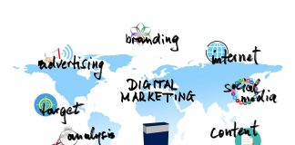 digital marketing company in coimbatore aegiiz technologies
