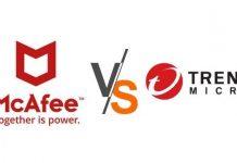Comparison McAfee Vs Trend Micro