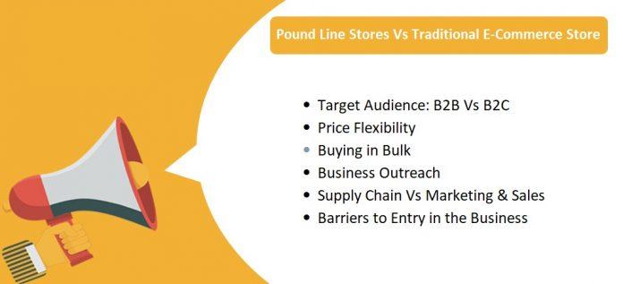 pound stores