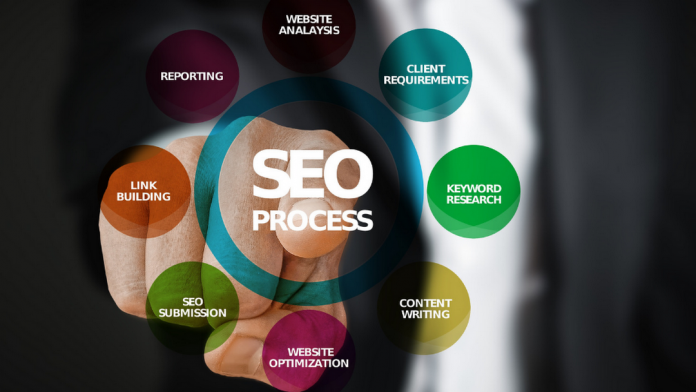 Choosing the Most Successful SEO Training Course