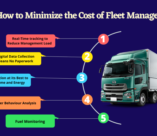 How to Minimize the Cost of Fleet Management